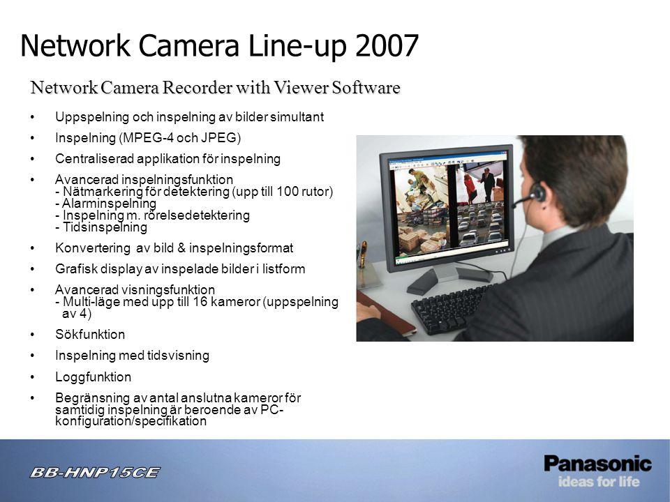 Network Camera Line-up 2007 • Uppspelning och inspelning av bilder simultant • Inspelning (MPEG-4 och JPEG) • Centraliserad applikation för inspelning • Avancerad inspelningsfunktion - Nätmarkering för detektering (upp till 100 rutor) - Alarminspelning - Inspelning m.