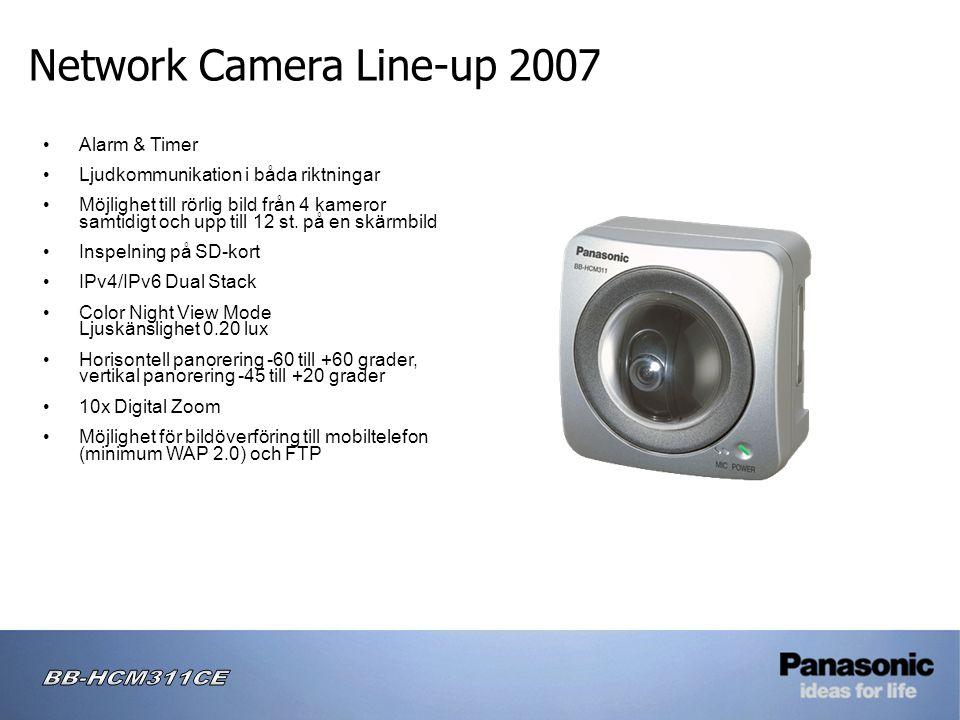 Network Camera Line-up 2007 • Alarm & Timer • Ljudkommunikation i båda riktningar • Möjlighet till rörlig bild från 4 kameror samtidigt och upp till 12 st.
