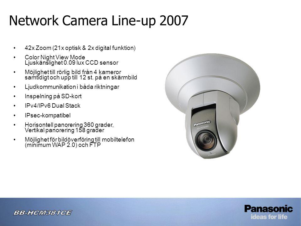 Network Camera Line-up 2007 • 42x Zoom (21x optisk & 2x digital funktion) • Color Night View Mode Ljuskänslighet 0.09 lux CCD sensor • Möjlighet till rörlig bild från 4 kameror samtidigt och upp till 12 st.