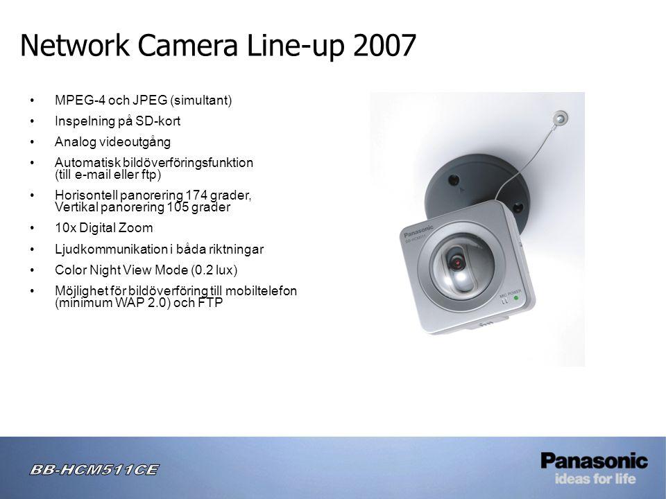 Network Camera Line-up 2007 • MPEG-4 och JPEG (simultant) • Inspelning på SD-kort • Analog videoutgång • Automatisk bildöverföringsfunktion (till e-mail eller ftp) • Horisontell panorering 174 grader, Vertikal panorering 105 grader • 10x Digital Zoom • Ljudkommunikation i båda riktningar • Color Night View Mode (0.2 lux) • Möjlighet för bildöverföring till mobiltelefon (minimum WAP 2.0) och FTP