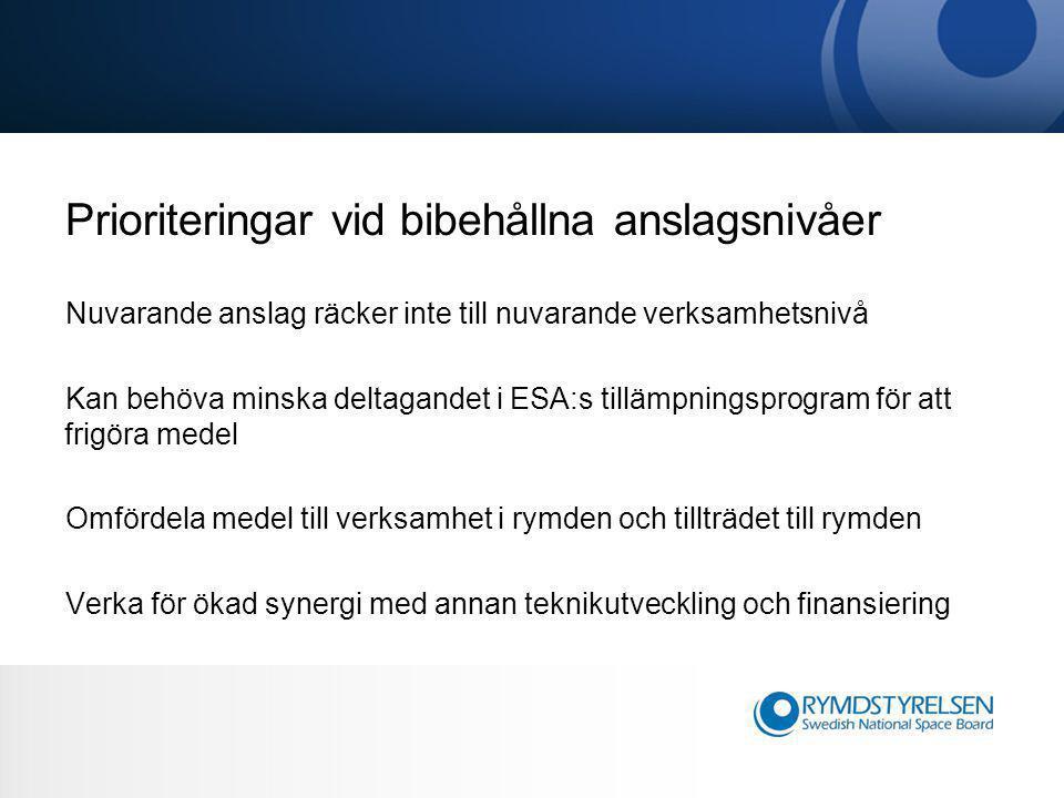 Prioriteringar vid bibehållna anslagsnivåer Nuvarande anslag räcker inte till nuvarande verksamhetsnivå Kan behöva minska deltagandet i ESA:s tillämpn