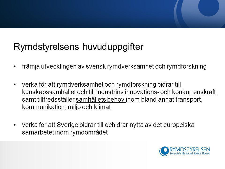 Rymdstyrelsens huvuduppgifter •främja utvecklingen av svensk rymdverksamhet och rymdforskning •verka för att rymdverksamhet och rymdforskning bidrar till kunskapssamhället och till industrins innovations- och konkurrenskraft samt tillfredsställer samhällets behov inom bland annat transport, kommunikation, miljö och klimat.