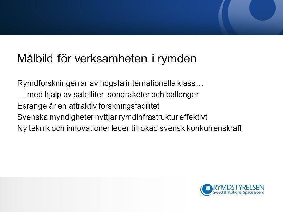 Målbild för verksamheten i rymden Rymdforskningen är av högsta internationella klass… … med hjälp av satelliter, sondraketer och ballonger Esrange är en attraktiv forskningsfacilitet Svenska myndigheter nyttjar rymdinfrastruktur effektivt Ny teknik och innovationer leder till ökad svensk konkurrenskraft
