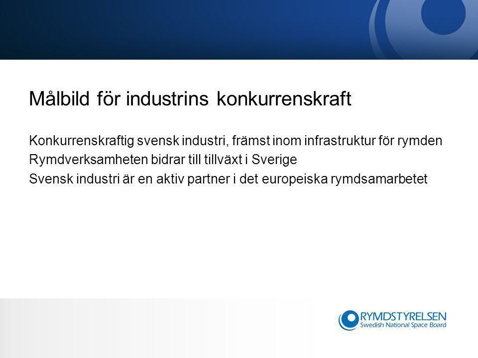 Målbild för industrins konkurrenskraft Konkurrenskraftig svensk industri, främst inom infrastruktur för rymden Rymdverksamheten bidrar till tillväxt i Sverige Svensk industri är en aktiv partner i det europeiska rymdsamarbetet