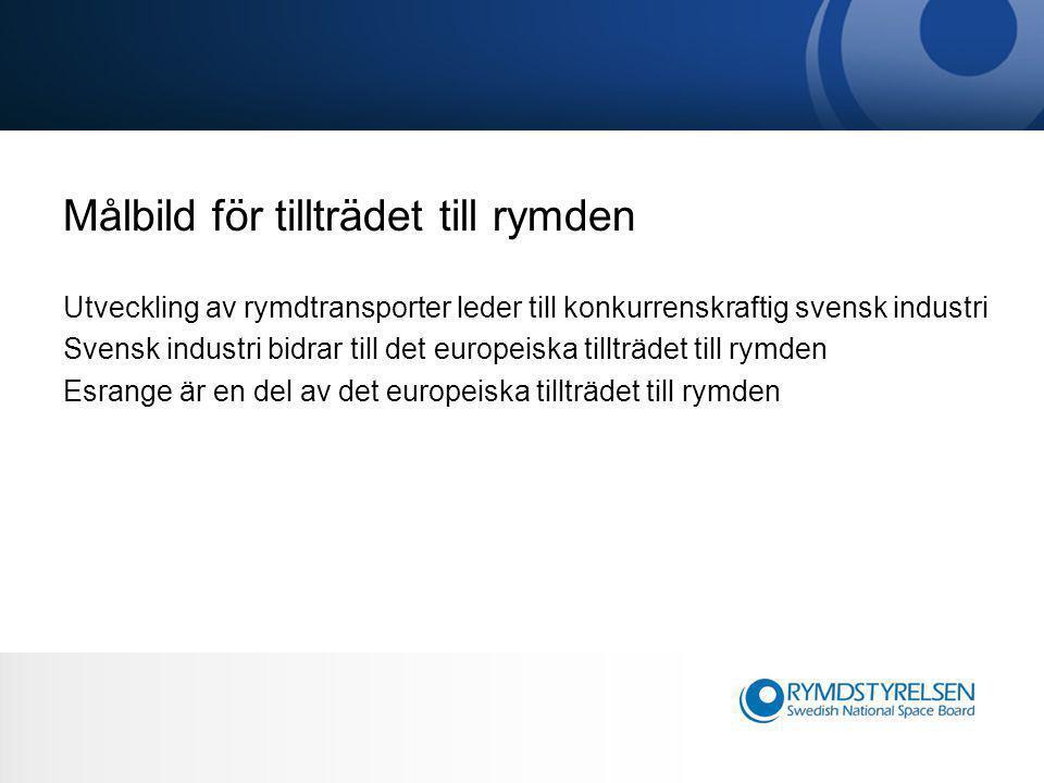 Målbild för tillträdet till rymden Utveckling av rymdtransporter leder till konkurrenskraftig svensk industri Svensk industri bidrar till det europeiska tillträdet till rymden Esrange är en del av det europeiska tillträdet till rymden