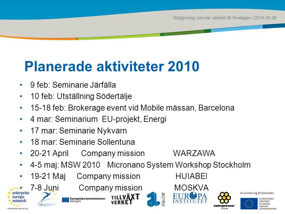 Rådgivning som tar världen till företagen | 2014-06-26 Planerade aktiviteter 2010 •9 feb: Seminarie Järfälla •10 feb: Utställning Södertälje •15-18 feb: Brokerage event vid Mobile mässan, Barcelona •4 mar: Seminarium EU-projekt, Energi •17 mar: Seminarie Nykvarn •18 mar: Seminarie Sollentuna •20-21 April Company mission WARZAWA •4-5 maj: MSW 2010 Micronano System Workshop Stockholm •19-21 MajCompany mission HUIABEI •7-8 Juni Company mission MOSKVA