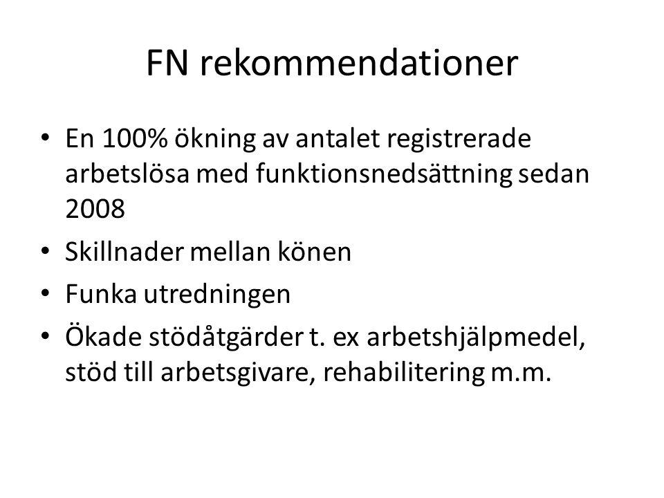 FN rekommendationer • En 100% ökning av antalet registrerade arbetslösa med funktionsnedsättning sedan 2008 • Skillnader mellan könen • Funka utredningen • Ökade stödåtgärder t.