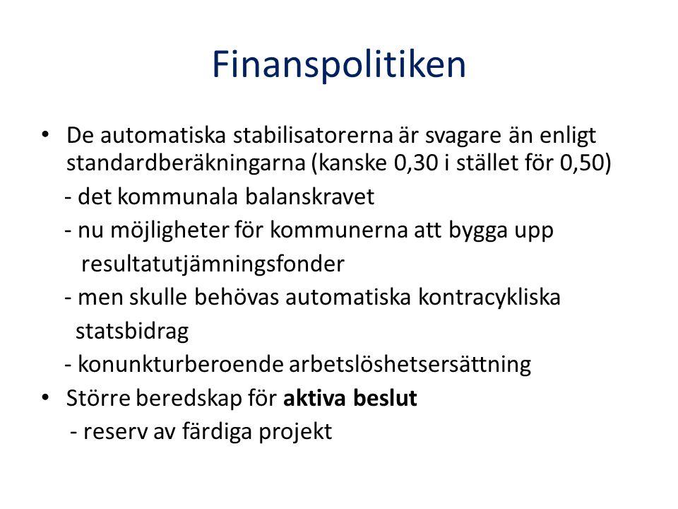 Finanspolitiken • De automatiska stabilisatorerna är svagare än enligt standardberäkningarna (kanske 0,30 i stället för 0,50) - det kommunala balanskravet - nu möjligheter för kommunerna att bygga upp resultatutjämningsfonder - men skulle behövas automatiska kontracykliska statsbidrag - konunkturberoende arbetslöshetsersättning • Större beredskap för aktiva beslut - reserv av färdiga projekt