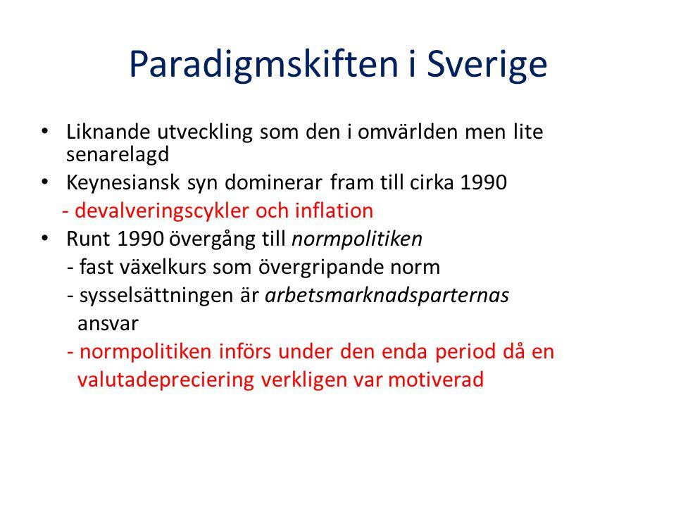Paradigmskiften i Sverige forts.