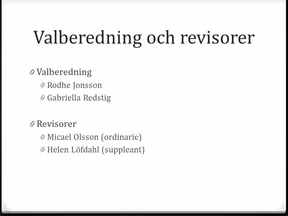 Valberedning och revisorer 0 Valberedning 0 Rodhe Jonsson 0 Gabriella Redstig 0 Revisorer 0 Micael Olsson (ordinarie) 0 Helen Löfdahl (suppleant)