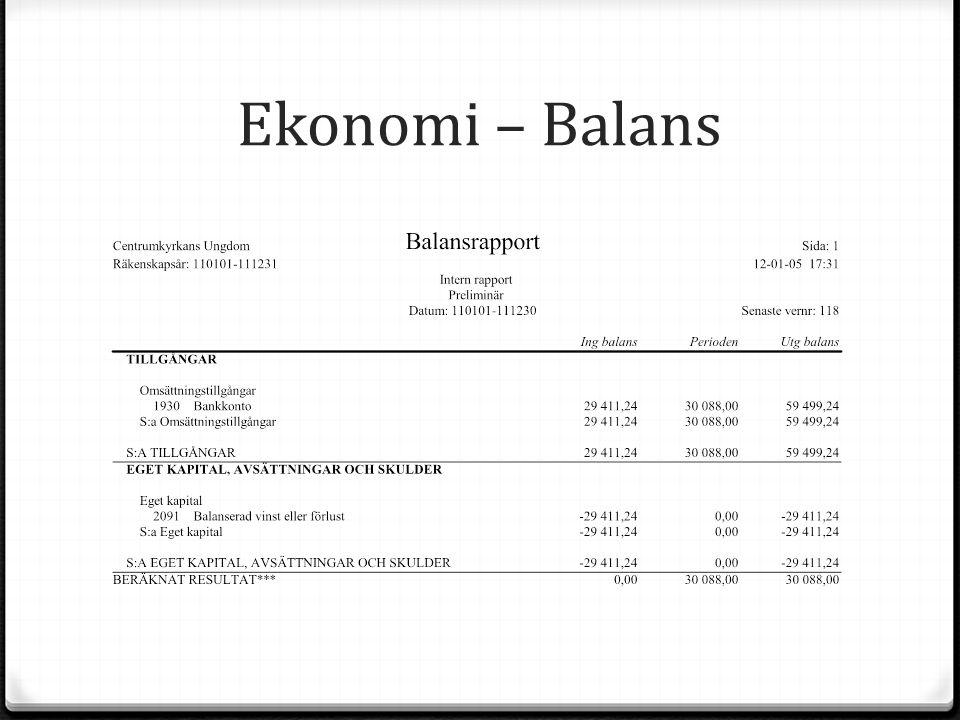 Ekonomi – Balans