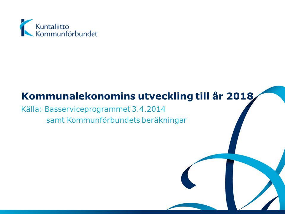 Kommunalekonomins utveckling till år 2018 Källa: Basserviceprogrammet 3.4.2014 samt Kommunförbundets beräkningar