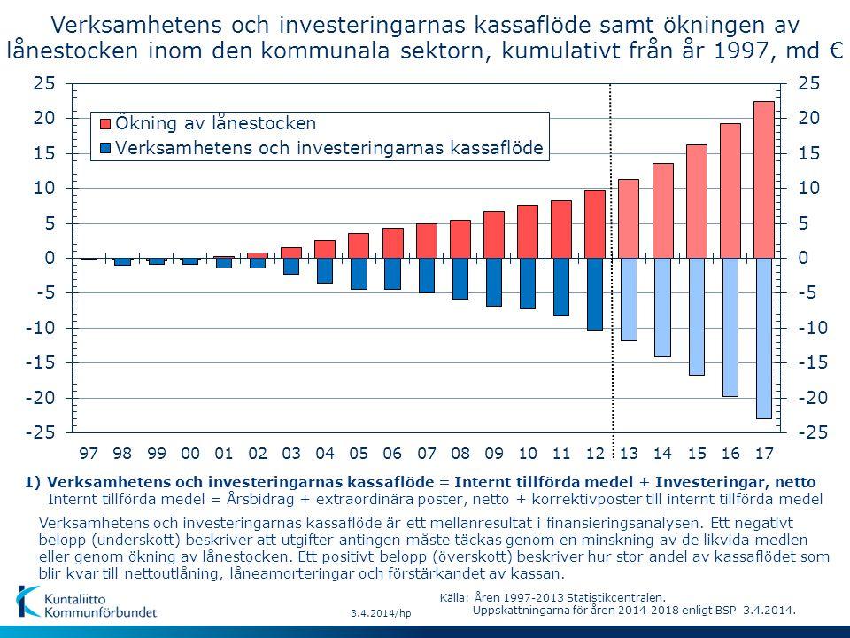 3.4.2014/hp Verksamhetens och investeringarnas kassaflöde är ett mellanresultat i finansieringsanalysen.