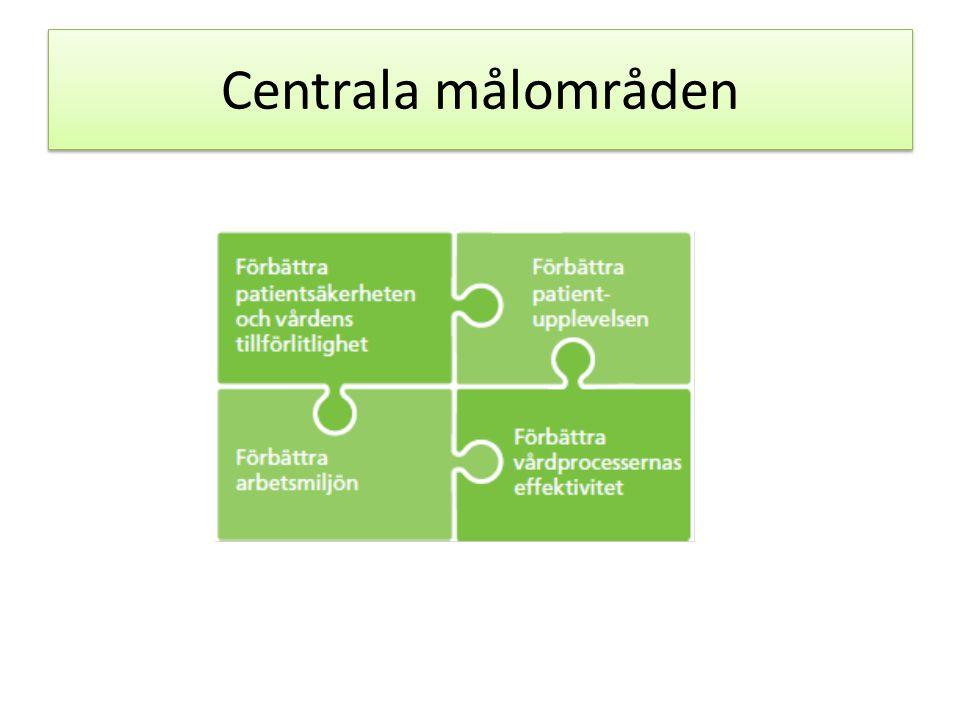 Centrala målområden