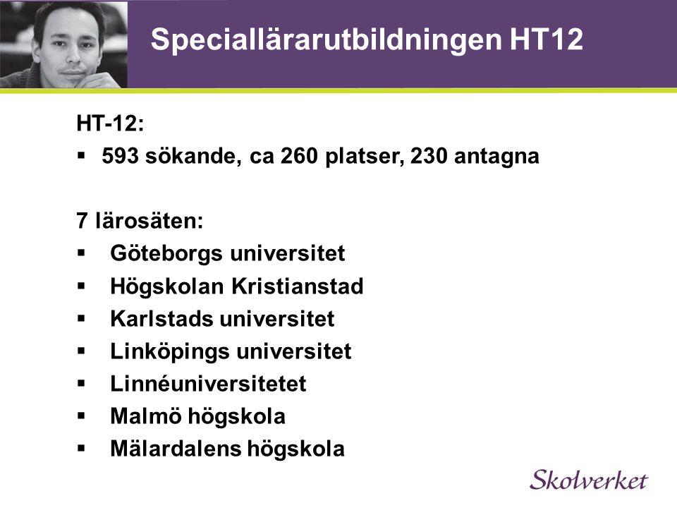 Speciallärarutbildningen HT12 HT-12:  593 sökande, ca 260 platser, 230 antagna 7 lärosäten:  Göteborgs universitet  Högskolan Kristianstad  Karlst
