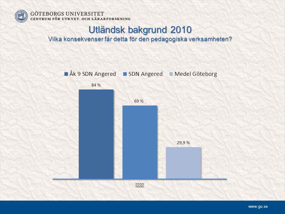 www.gu.se Utländsk bakgrund 2010 Vilka konsekvenser får detta för den pedagogiska verksamheten?