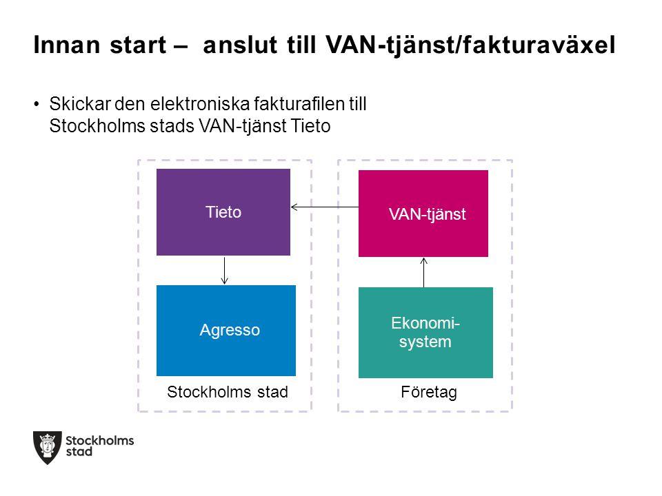 •Skickar den elektroniska fakturafilen till Stockholms stads VAN-tjänst Tieto Innan start – anslut till VAN-tjänst/fakturaväxel Tieto VAN-tjänst Ekono