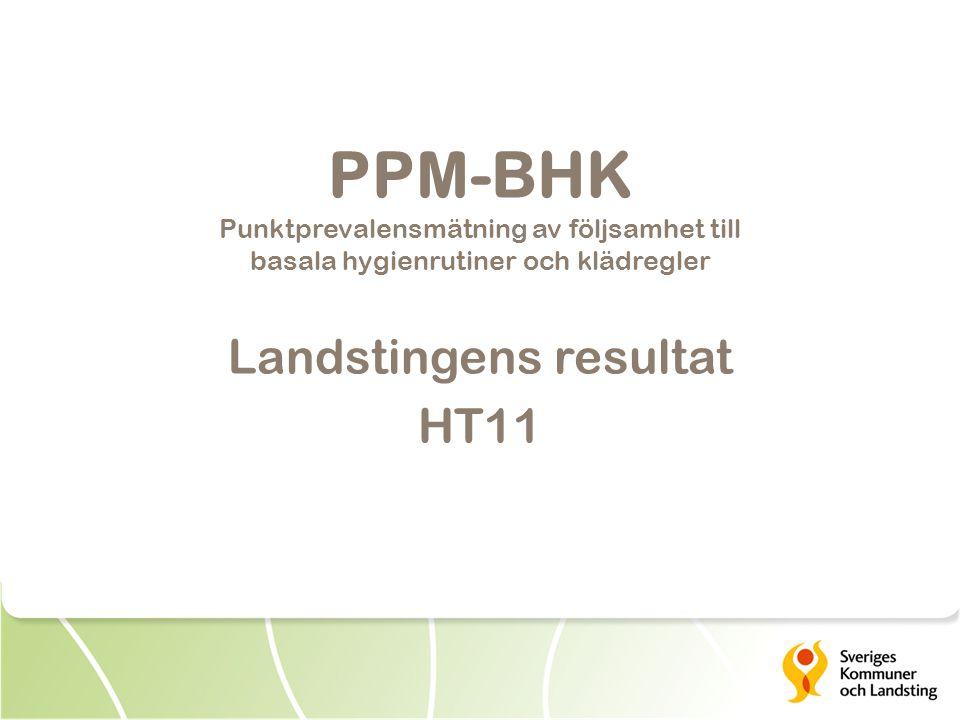 Punktprevalensmätningar av följsamhet till basala hygienrutiner och klädregler PPM Antal landsting Totalt antal observationer Korrekta basala hygienrutiner och klädregler Korrekta basala hygienrutiner Korrekta klädregler HT 11212407765%69%90% VT 11212497064%68%89% HT 1019*1407856%62%87% *Ytterligare två landsting deltog i PPM-BHK HT10 men rapporterade inte in i den nationella databasen.