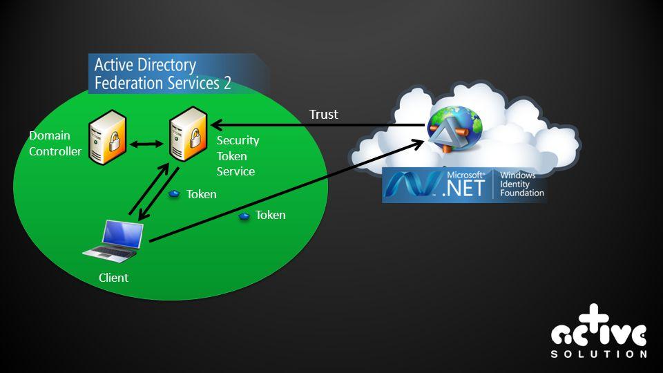 Client Token Domain Controller Trust Token Security Token Service