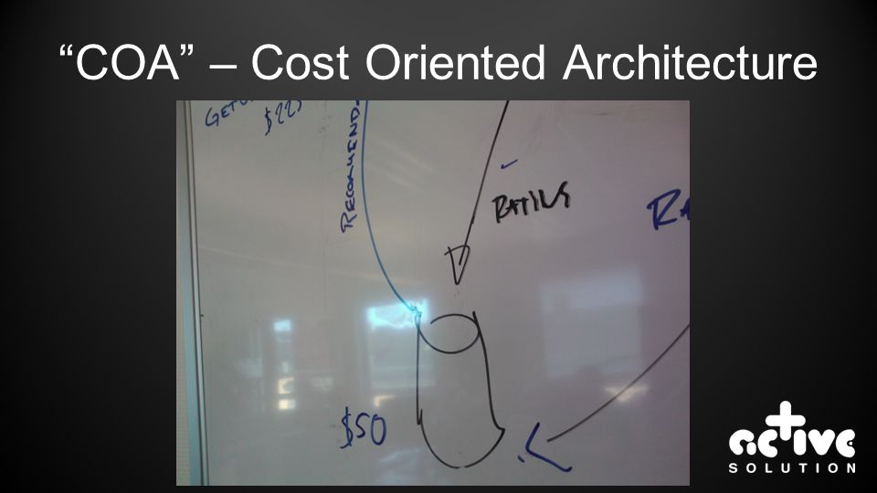 """""""COA"""" – Cost Oriented Architecture"""