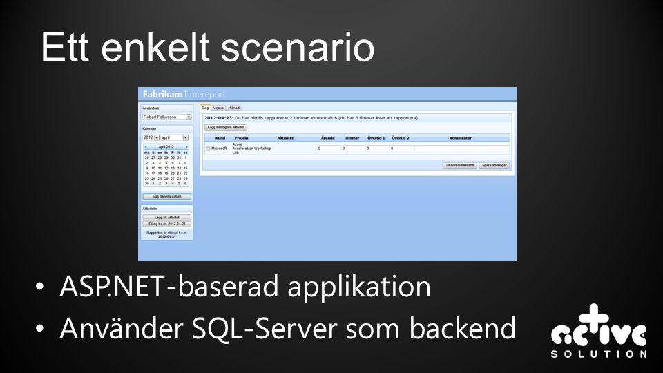 Ett enkelt scenario • ASP.NET-baserad applikation • Använder SQL-Server som backend