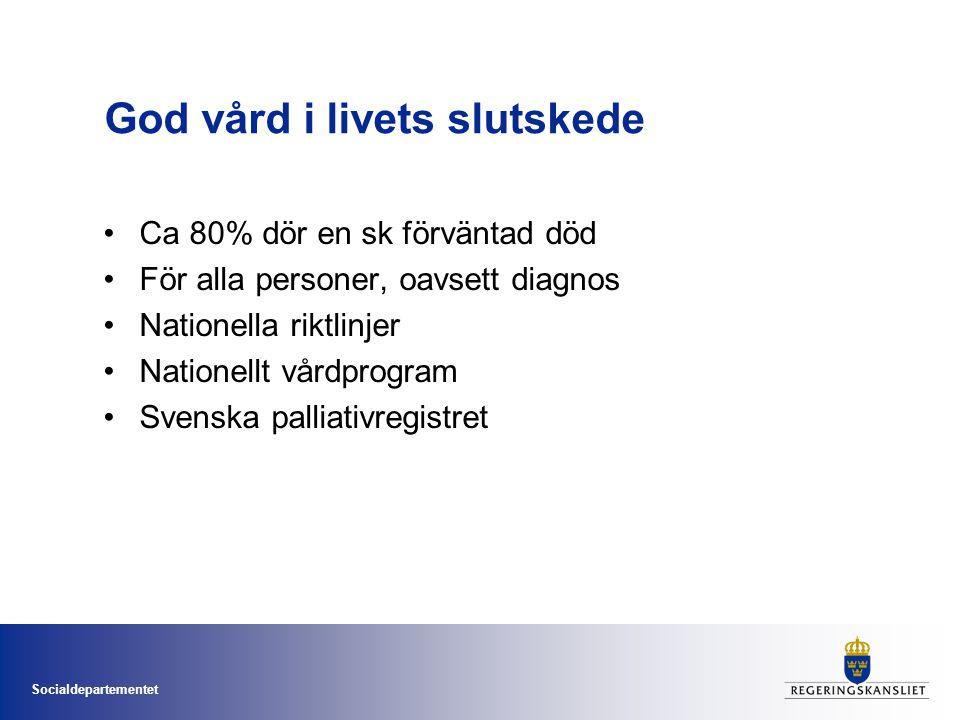 Socialdepartementet God vård i livets slutskede •Ca 80% dör en sk förväntad död •För alla personer, oavsett diagnos •Nationella riktlinjer •Nationellt