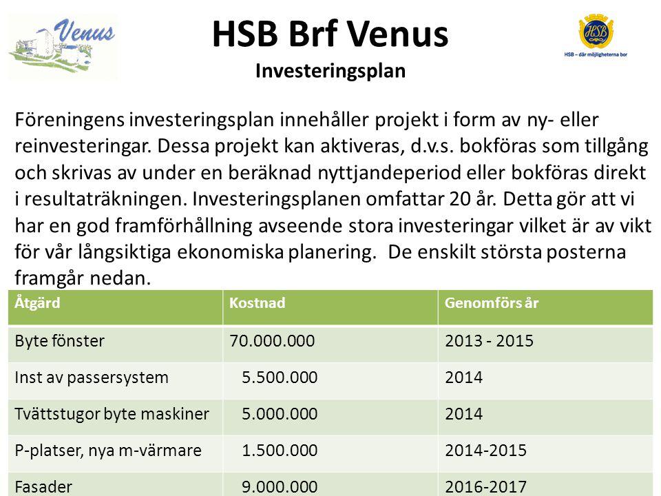 HSB Brf Venus Investeringsplan Föreningens investeringsplan innehåller projekt i form av ny- eller reinvesteringar.