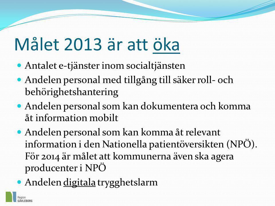 Målet 2013 är att öka  Antalet e-tjänster inom socialtjänsten  Andelen personal med tillgång till säker roll- och behörighetshantering  Andelen per