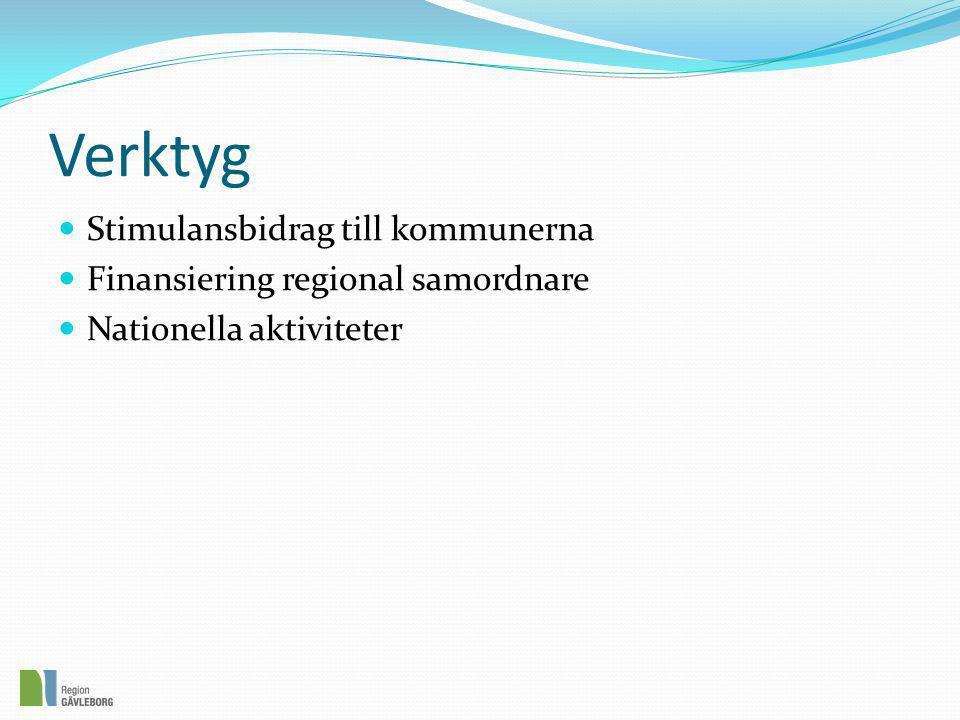 Verktyg  Stimulansbidrag till kommunerna  Finansiering regional samordnare  Nationella aktiviteter