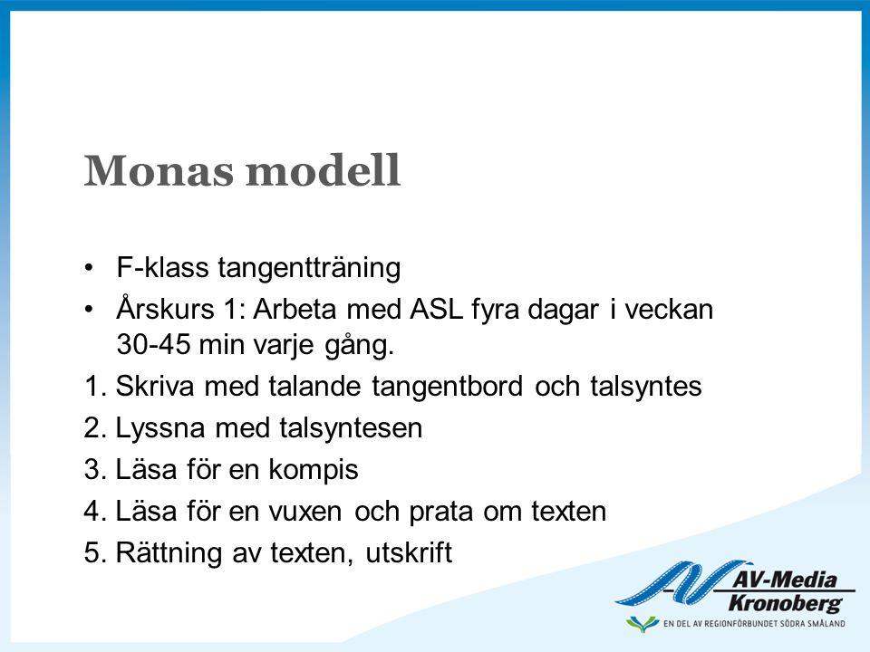 Monas modell •F-klass tangentträning •Årskurs 1: Arbeta med ASL fyra dagar i veckan 30-45 min varje gång.