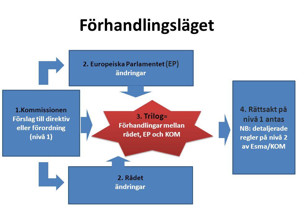 Förhandlingsläget 1.Kommissionen Förslag till direktiv eller förordning (nivå 1) 2.
