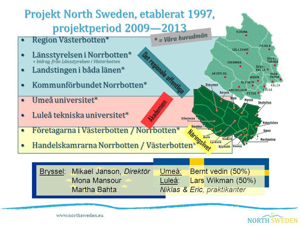 •Region Västerbotten* •Länsstyrelsen i Norrbotten* •Landstingen i båda länen* •Kommunförbundet Norrbotten* •Umeå universitet* •Luleå tekniska universitet* •Företagarna i Västerbotten / Norrbotten* •Handelskamrarna Norrbotten / Västerbotten* www.northsweden.eu Bryssel: Mikael Janson, DirektörUmeå:Bernt vedin (50%) Mona MansourLuleå:Lars Wikman (50%) Martha BahtaNiklas & Eric, praktikanter Det regionala offentliga Akademien Näringslivet + bidrag från Länsstyrelsen i Västerbotten * = Våra huvudmän Projekt North Sweden, etablerat 1997, projektperiod 2009—2013