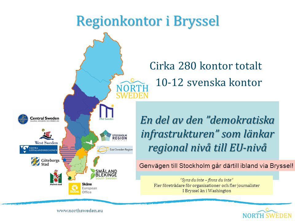 Cirka 280 kontor totalt 10-12 svenska kontor www.northsweden.eu En del av den demokratiska infrastrukturen som länkar regional nivå till EU-nivå Regionkontor i Bryssel Syns du inte – finns du inte Fler företrädare för organisationer och fler journalister I Bryssel än i Washington Genvägen till Stockholm går därtill ibland via Bryssel!