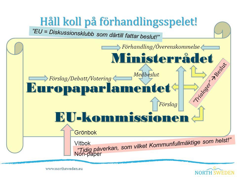 Tidig påverkan, som vilket Kommunfullmäktige som helst! MinisterrådetEuropaparlamentet EU-kommissionen EU-kommissionen www.northsweden.eu Håll koll på förhandlingsspelet.