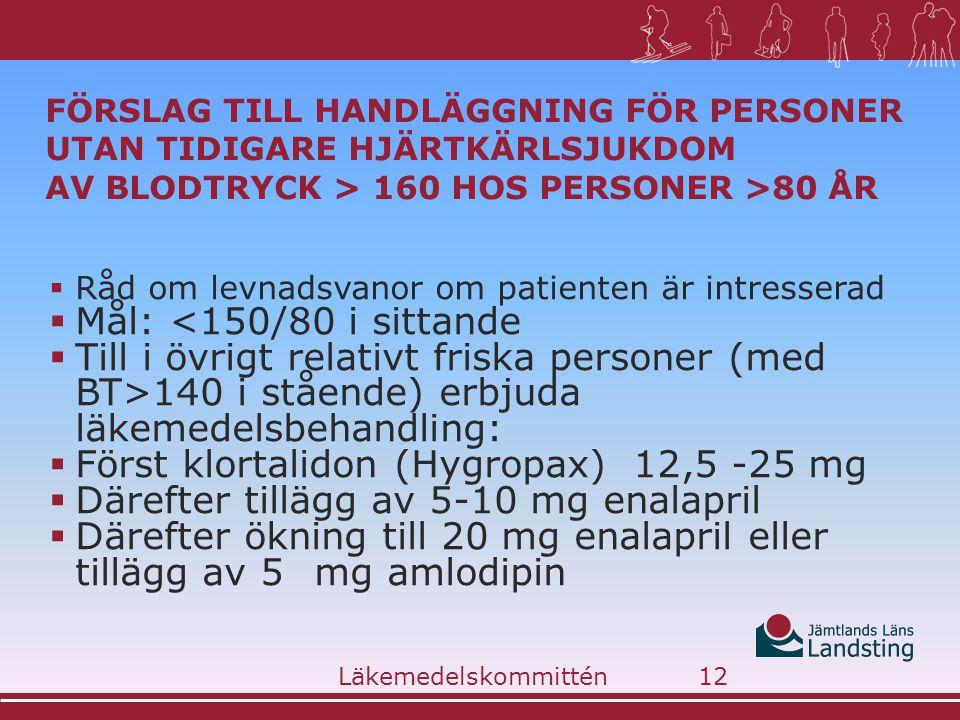 FÖRSLAG TILL HANDLÄGGNING FÖR PERSONER UTAN TIDIGARE HJÄRTKÄRLSJUKDOM AV BLODTRYCK > 160 HOS PERSONER >80 ÅR  Råd om levnadsvanor om patienten är intresserad  Mål: <150/80 i sittande  Till i övrigt relativt friska personer (med BT>140 i stående) erbjuda läkemedelsbehandling:  Först klortalidon (Hygropax) 12,5 -25 mg  Därefter tillägg av 5-10 mg enalapril  Därefter ökning till 20 mg enalapril eller tillägg av 5 mg amlodipin Läkemedelskommittén12
