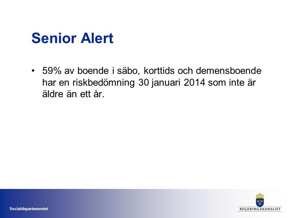 Senior Alert •59% av boende i säbo, korttids och demensboende har en riskbedömning 30 januari 2014 som inte är äldre än ett år.