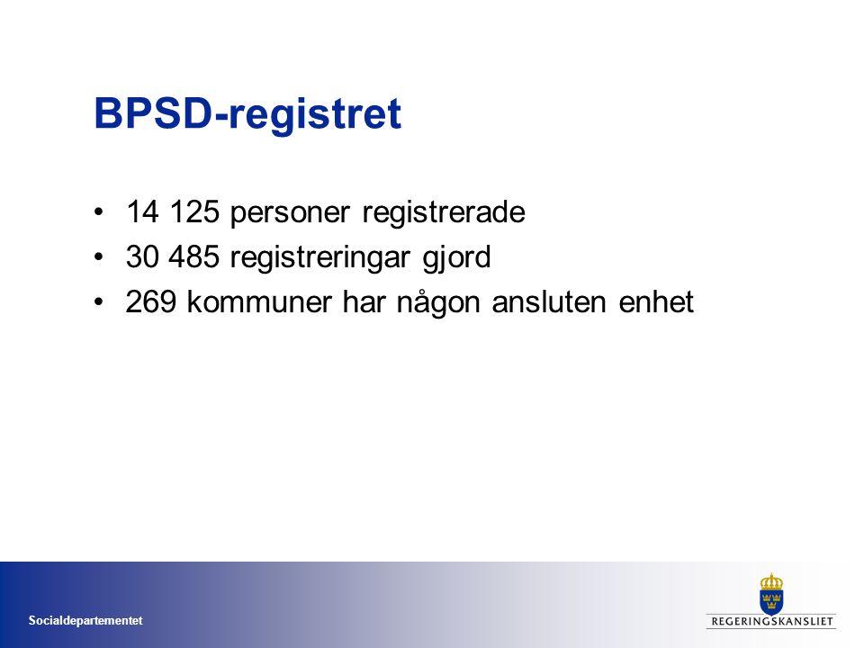 BPSD-registret •14 125 personer registrerade •30 485 registreringar gjord •269 kommuner har någon ansluten enhet