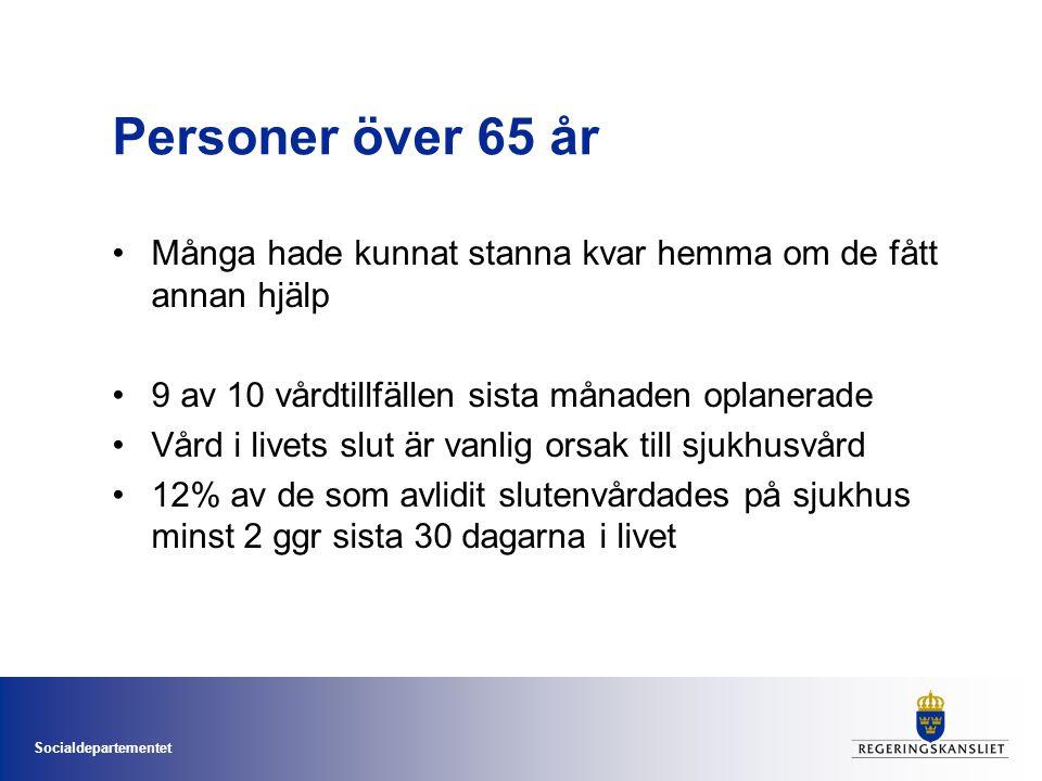 www.svedem.se Antal anslutna vårdcentraler per månad från 82 okt 2011 till 863 feb 2014!