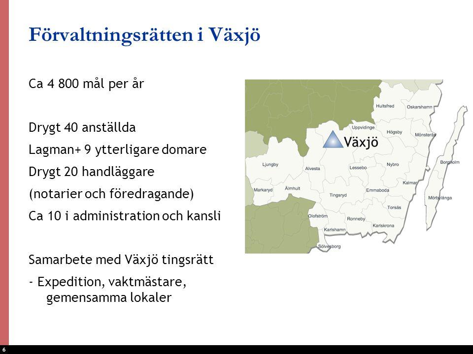 6 SVERIGES DOMSTOLAR Förvaltningsrätten i Växjö Ca 4 800 mål per år Drygt 40 anställda Lagman+ 9 ytterligare domare Drygt 20 handläggare (notarier och