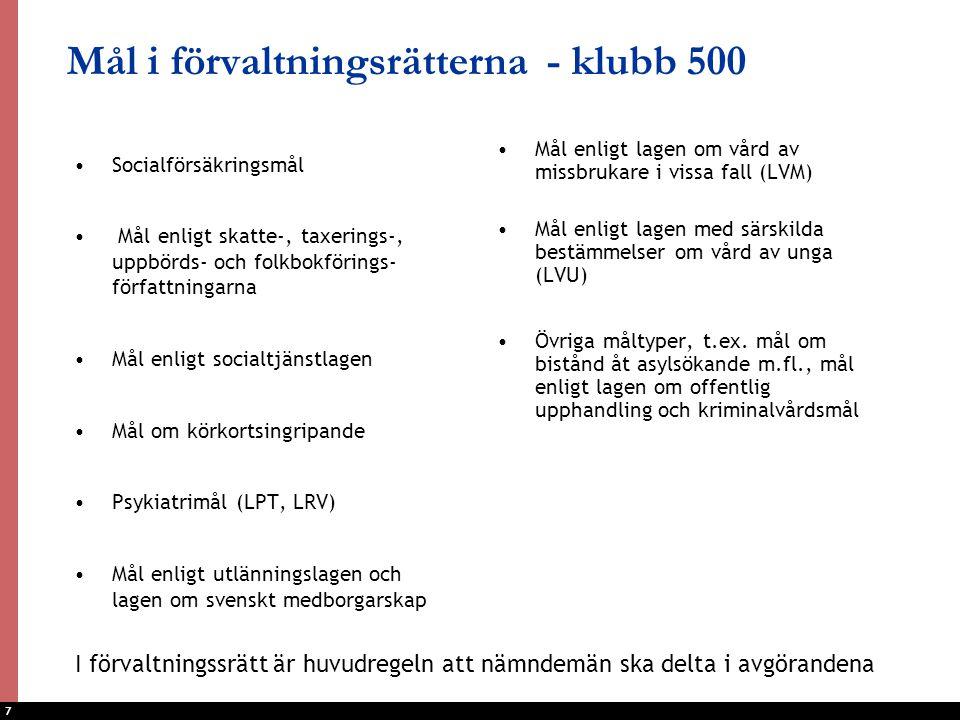 7 Mål i förvaltningsrätterna - klubb 500 •Socialförsäkringsmål • Mål enligt skatte-, taxerings-, uppbörds- och folkbokförings- författningarna •Mål en