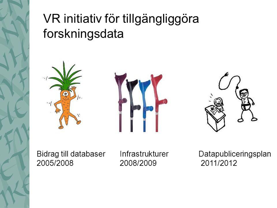 VR initiativ för tillgängliggöra forskningsdata Bidrag till databaserInfrastrukturer Datapubliceringsplan 2005/20082008/2009 2011/2012