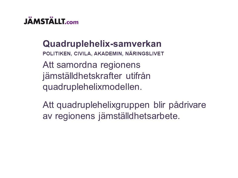 Quadruplehelix-samverkan POLITIKEN, CIVILA, AKADEMIN, NÄRINGSLIVET Att samordna regionens jämställdhetskrafter utifrån quadruplehelixmodellen.