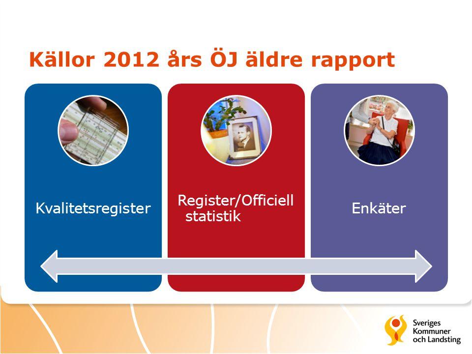 Källor 2012 års ÖJ äldre rapport Kvalitetsregister Register/Officiell statistik Enkäter