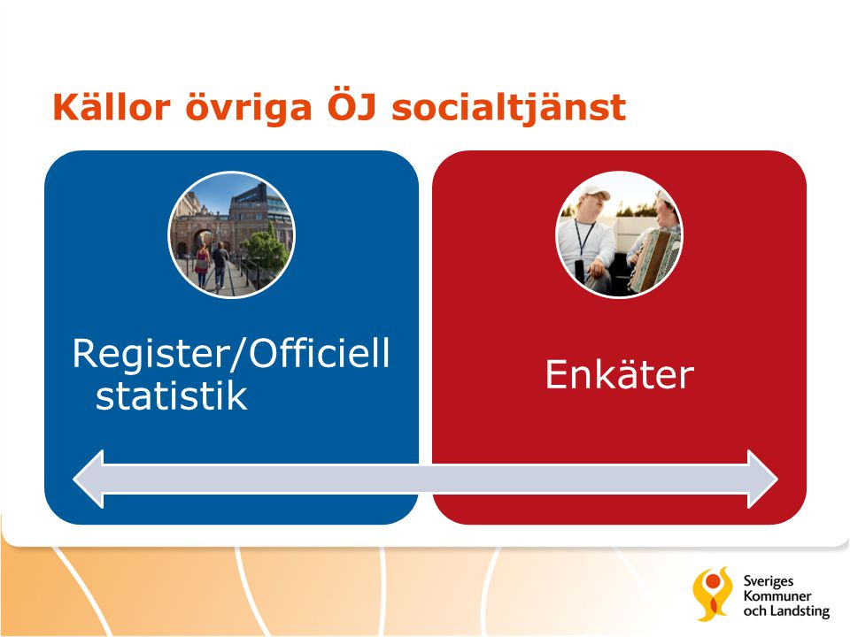 Källor övriga ÖJ socialtjänst Register/Officiell statistik Enkäter