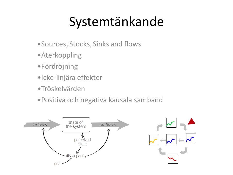 Systemtänkande •Sources, Stocks, Sinks and flows •Återkoppling •Fördröjning •Icke-linjära effekter •Tröskelvärden •Positiva och negativa kausala samband