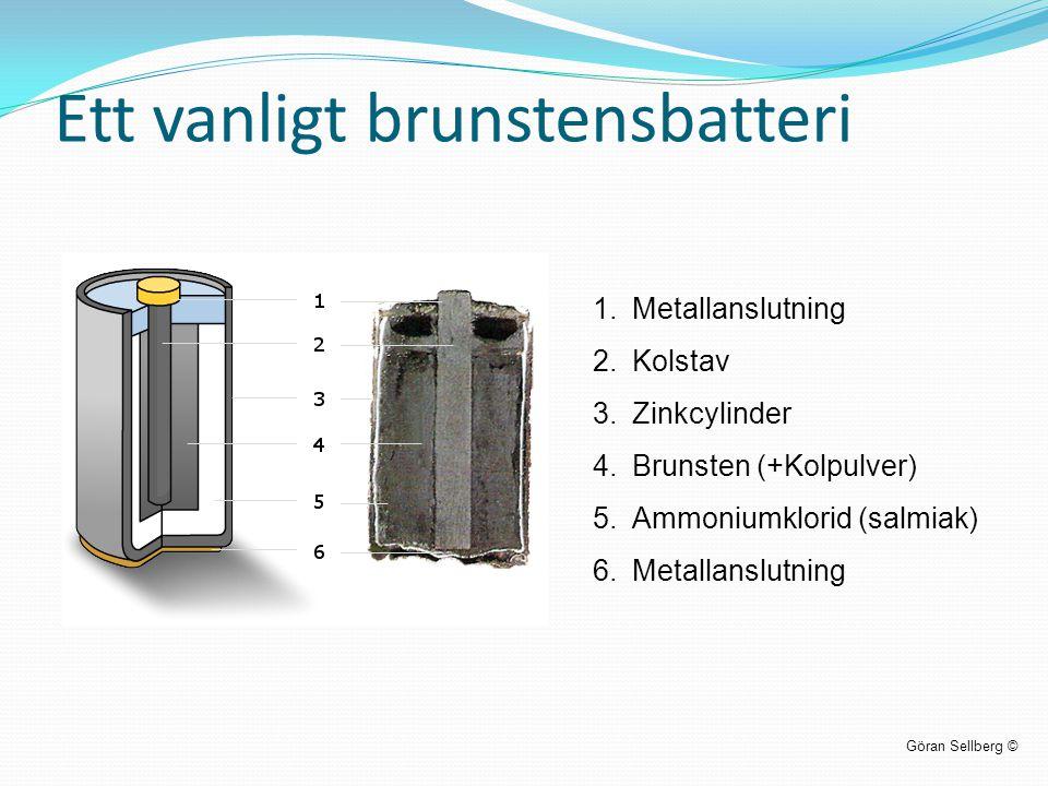 Ett vanligt brunstensbatteri Göran Sellberg © 1.Metallanslutning 2.Kolstav 3.Zinkcylinder 4.Brunsten (+Kolpulver) 5.Ammoniumklorid (salmiak) 6.Metalla