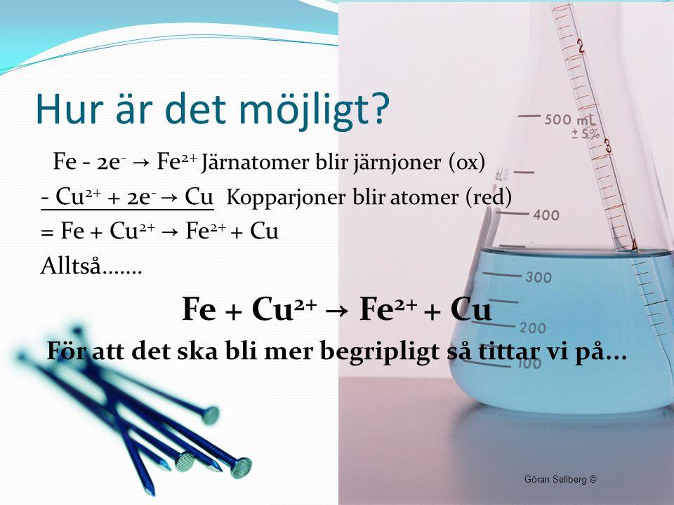 Hur är det möjligt? Fe - 2e - → Fe 2+ Järnatomer blir järnjoner (ox) - Cu 2+ + 2e - → Cu Kopparjoner blir atomer (red) = Fe + Cu 2+ → Fe 2+ + Cu Allts