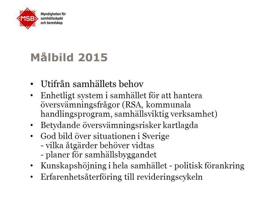Målbild 2015 • Utifrån samhällets behov • Enhetligt system i samhället för att hantera översvämningsfrågor (RSA, kommunala handlingsprogram, samhällsv
