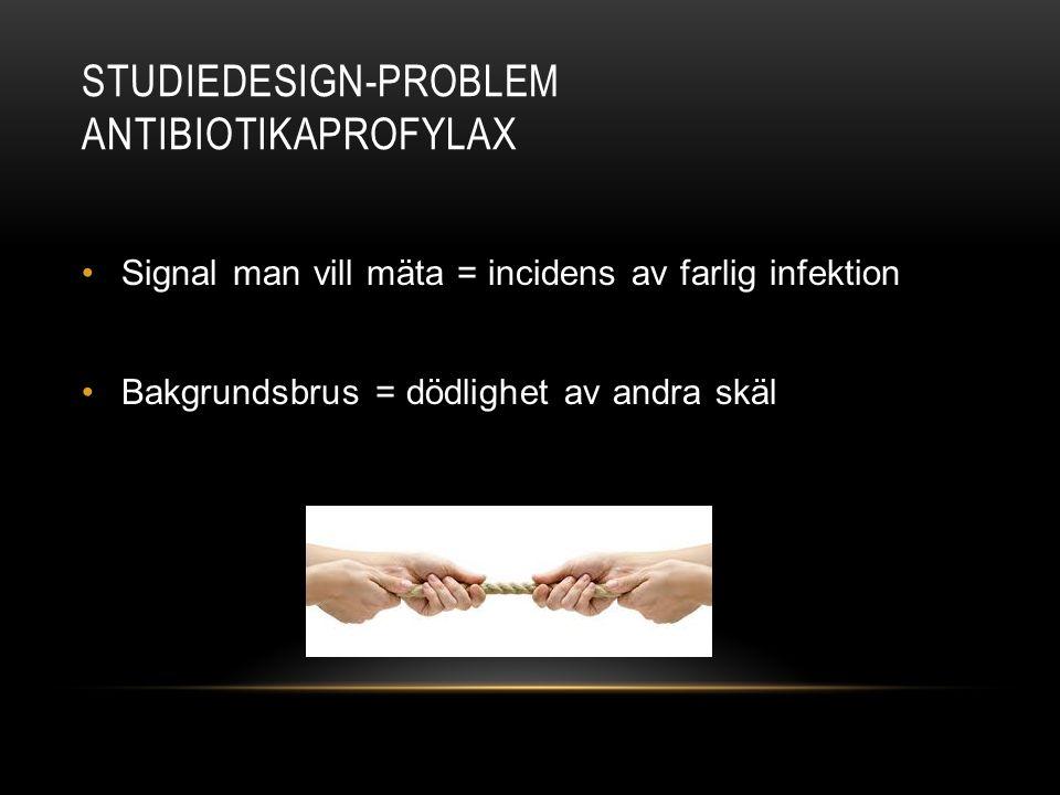 STUDIEDESIGN-PROBLEM ANTIBIOTIKAPROFYLAX •Signal man vill mäta = incidens av farlig infektion •Bakgrundsbrus = dödlighet av andra skäl