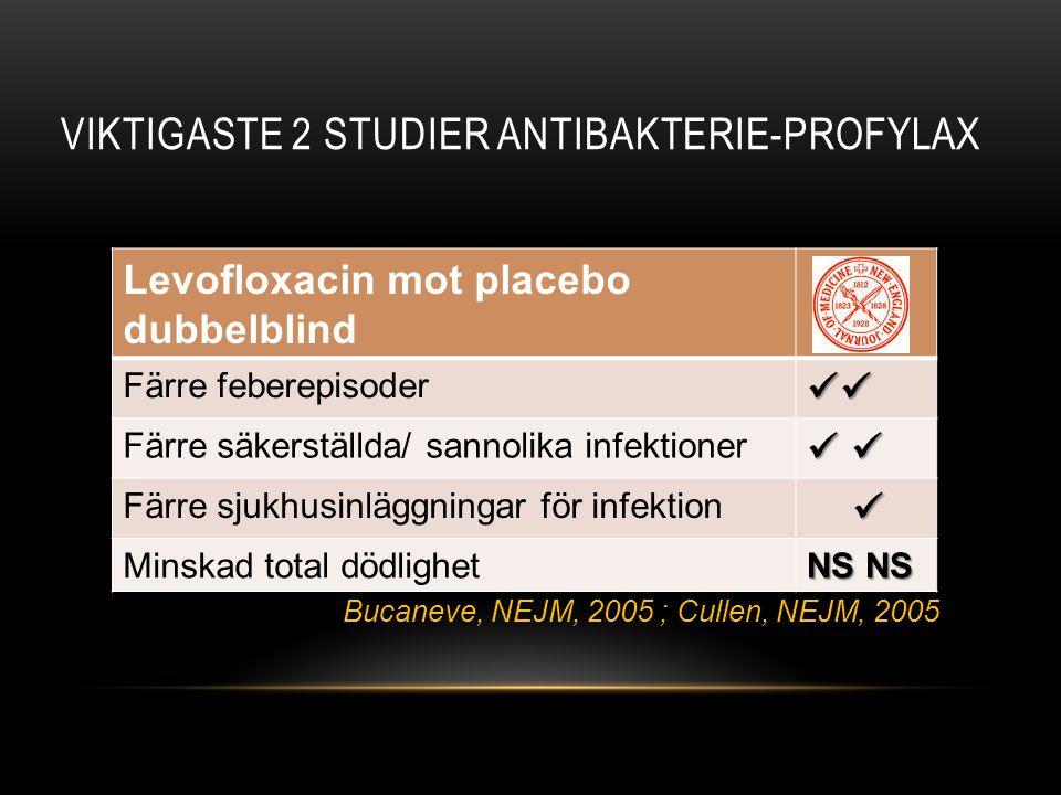 VIKTIGASTE 2 STUDIER ANTIBAKTERIE-PROFYLAX Levofloxacin mot placebo dubbelblind Färre feberepisoder Färre säkerställda/ sannolika infektioner   